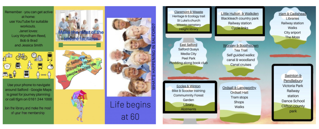 2 images of the front and back of a flyer titled 'Life Begins at 60' There are pictures of a map of Salford and information about walks around Salford. If you would like a talking version of this leaflet, please contact rachel@artwithheart.org.uk and she will provide one for you.